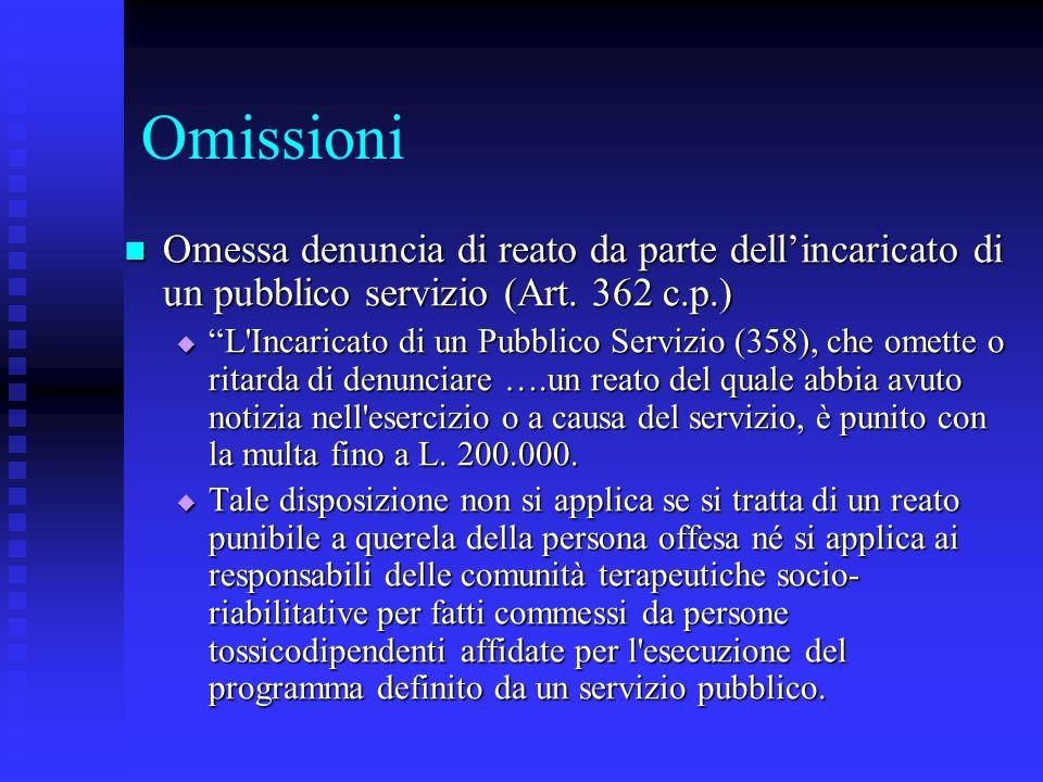 Omissioni Omessa denuncia di reato da parte dell'incaricato di un pubblico servizio (Art. 362 c.p.)