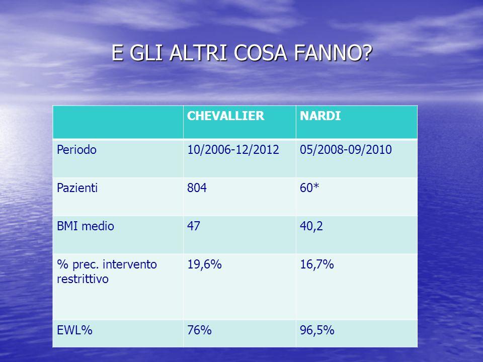 E GLI ALTRI COSA FANNO CHEVALLIER NARDI Periodo 10/2006-12/2012