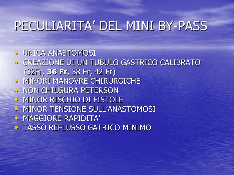 PECULIARITA' DEL MINI BY-PASS