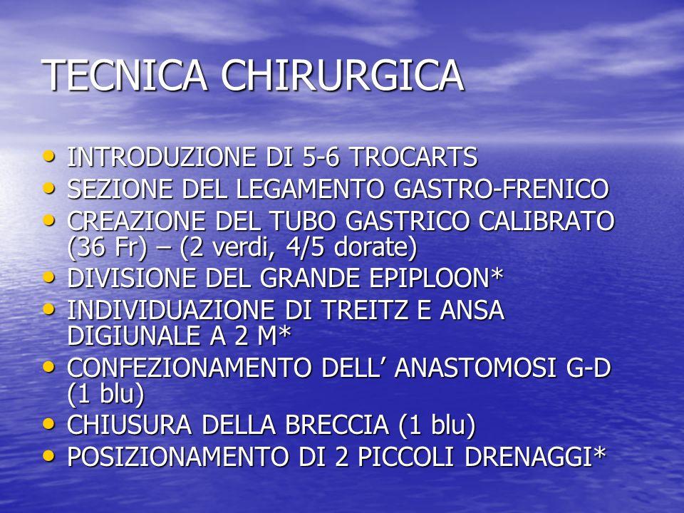 TECNICA CHIRURGICA INTRODUZIONE DI 5-6 TROCARTS