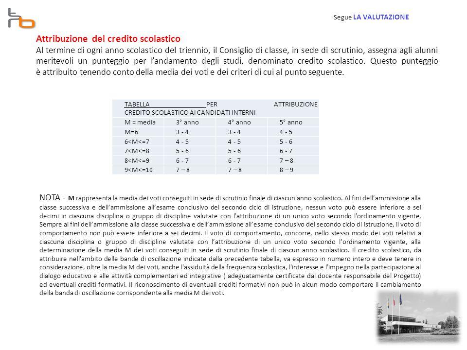 Attribuzione del credito scolastico