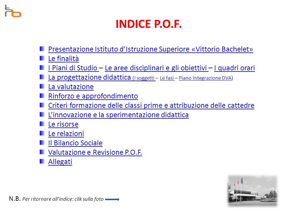 INDICE P.O.F. Presentazione Istituto d'Istruzione Superiore «Vittorio Bachelet» Le finalità.