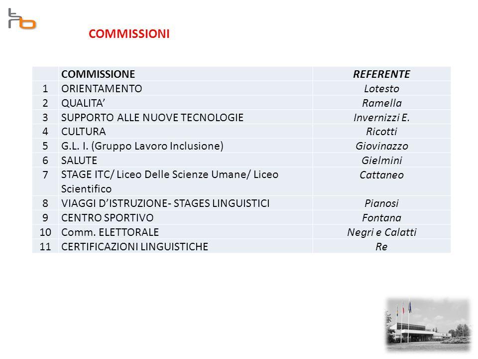 COMMISSIONI COMMISSIONE REFERENTE 1 ORIENTAMENTO Lotesto 2 QUALITA'