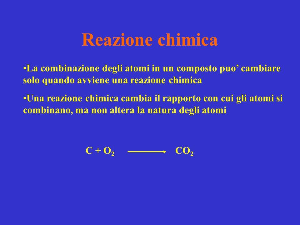 Reazione chimica La combinazione degli atomi in un composto puo' cambiare solo quando avviene una reazione chimica.
