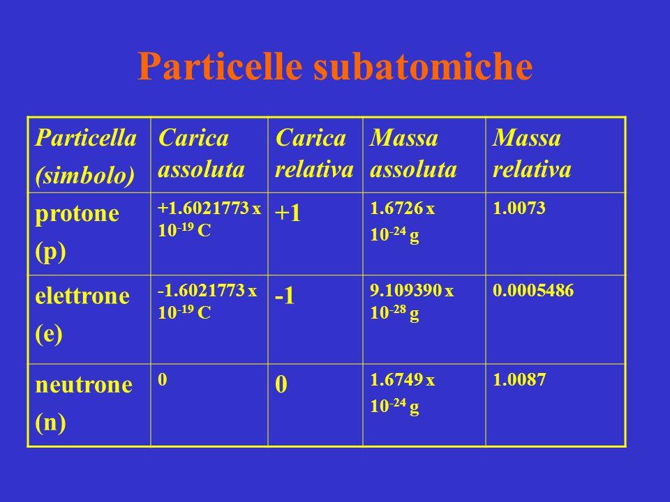 Particelle subatomiche