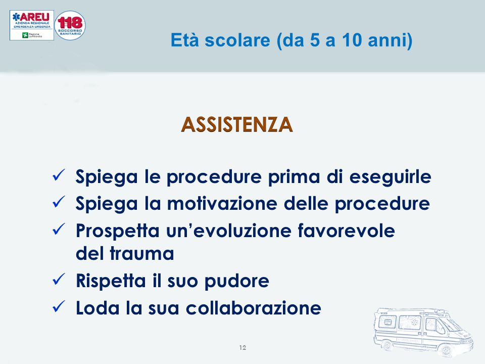 ASSISTENZA Spiega le procedure prima di eseguirle
