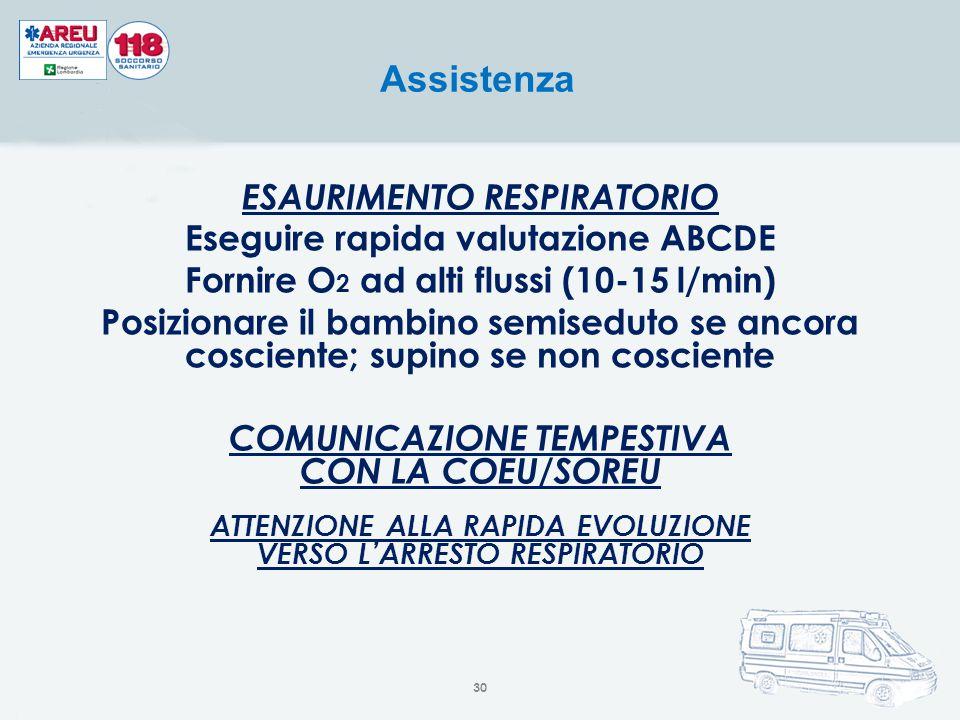 ESAURIMENTO RESPIRATORIO Eseguire rapida valutazione ABCDE