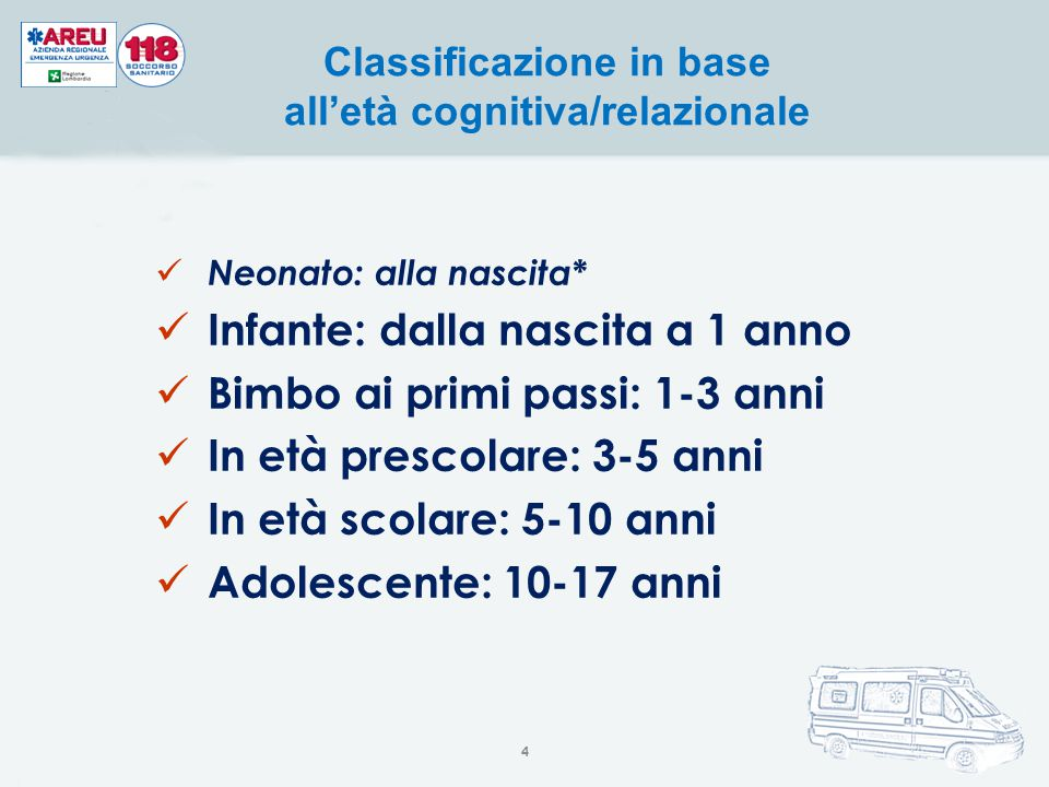 Classificazione in base all'età cognitiva/relazionale