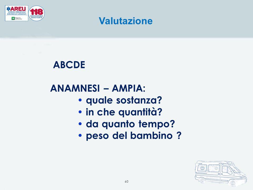 ABCDE ANAMNESI – AMPIA: quale sostanza in che quantità