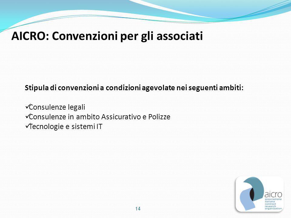 AICRO: Convenzioni per gli associati
