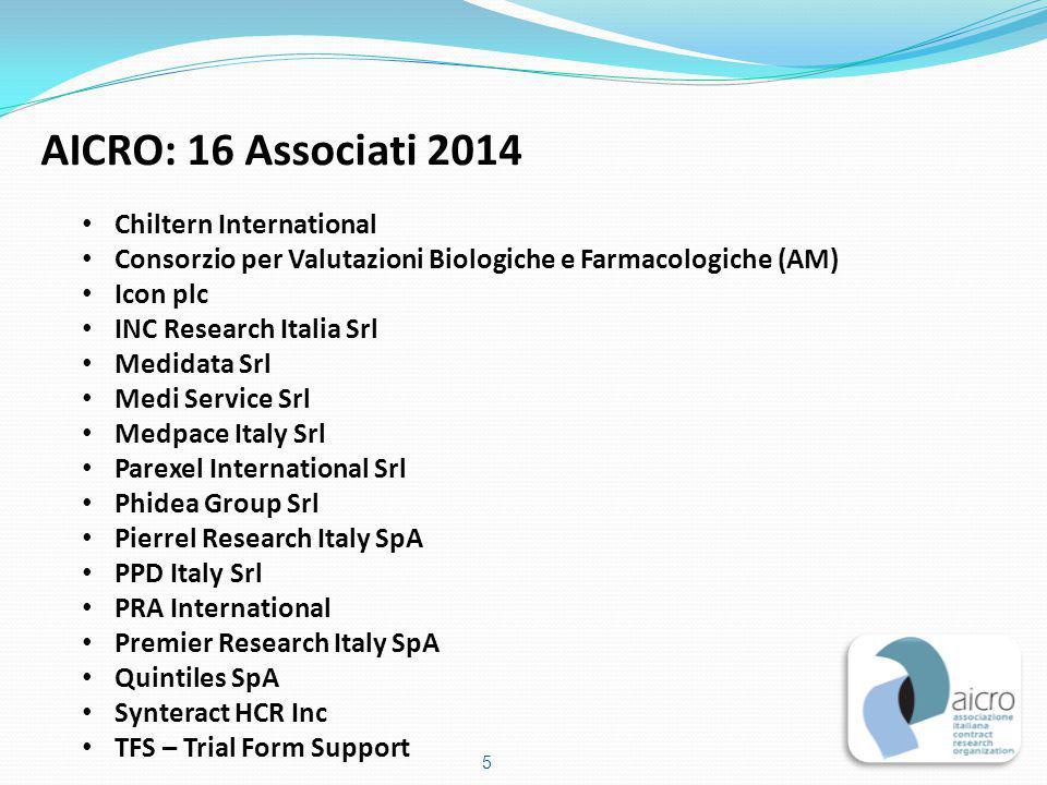 AICRO: 16 Associati 2014 Chiltern International