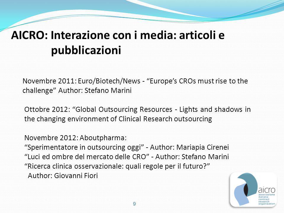 AICRO: Interazione con i media: articoli e pubblicazioni