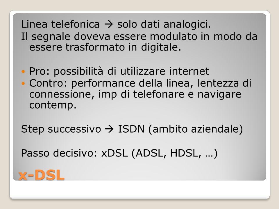 x-DSL Linea telefonica  solo dati analogici.