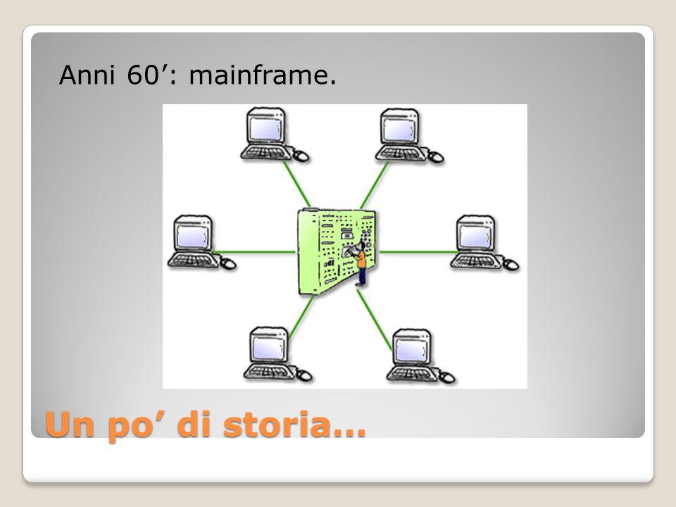 Anni 60': mainframe. Un po' di storia…