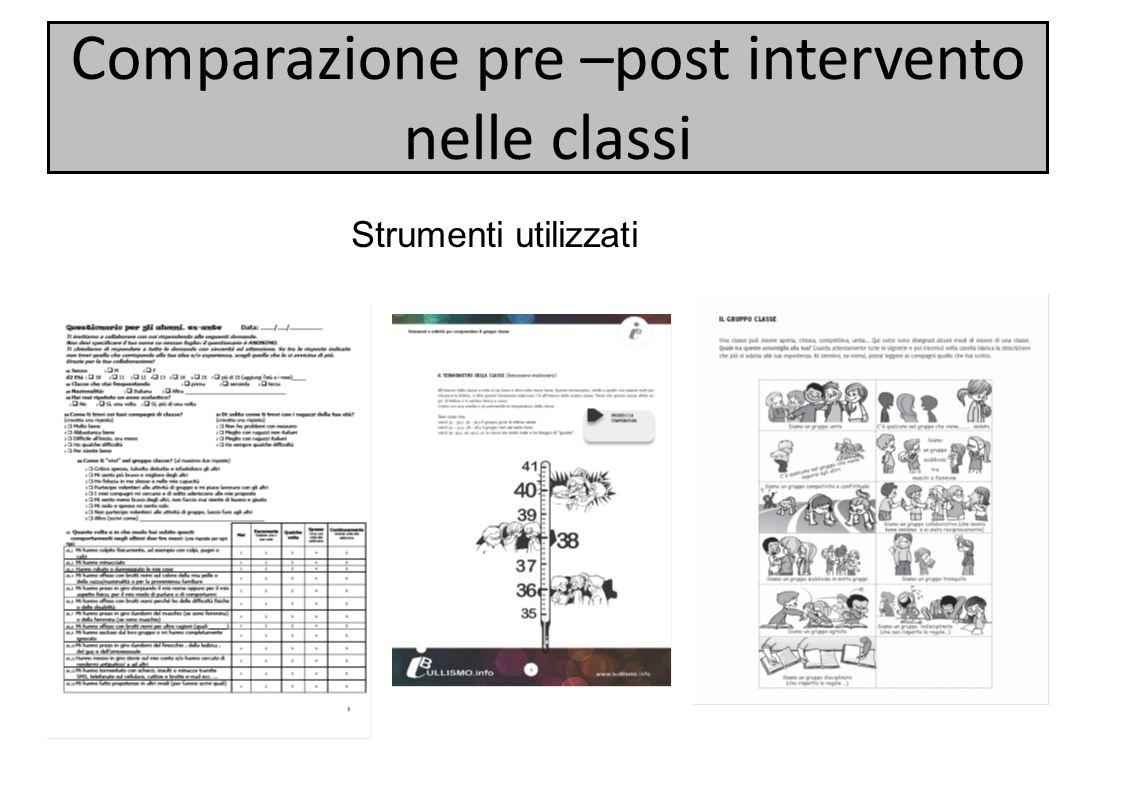 Comparazione pre –post intervento nelle classi