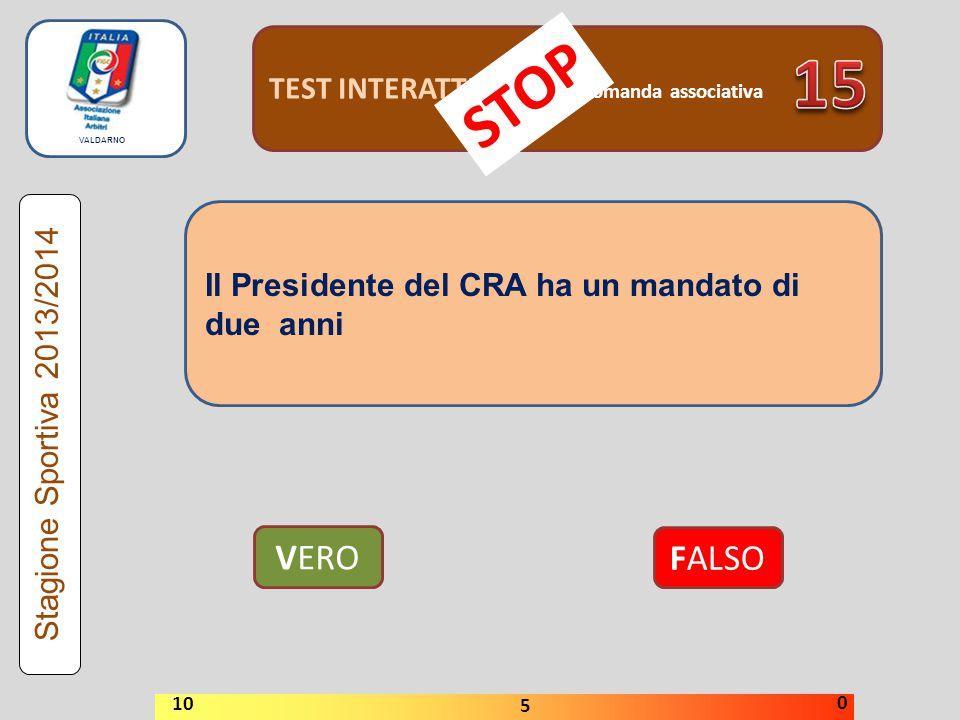 15 STOP VERO FALSO TEST INTERATTIVI domanda associativa