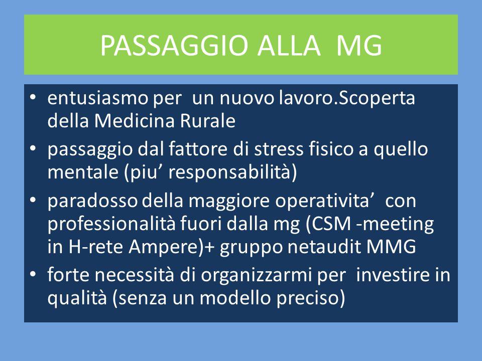 PASSAGGIO ALLA MG entusiasmo per un nuovo lavoro.Scoperta della Medicina Rurale.