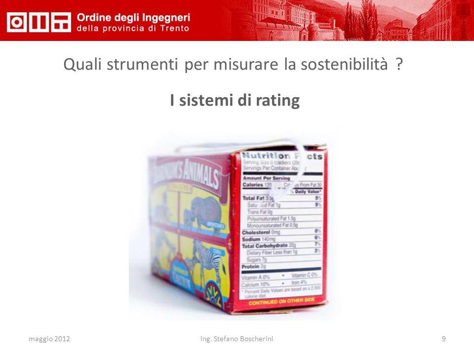 Quali strumenti per misurare la sostenibilità I sistemi di rating