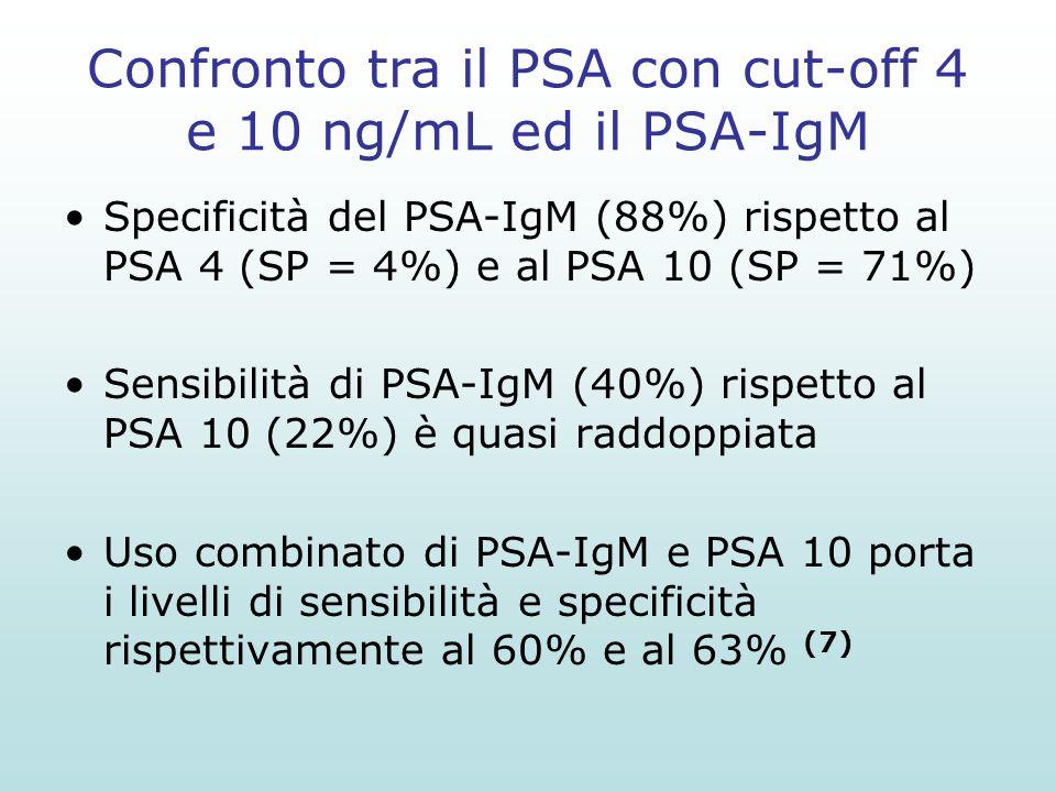 Confronto tra il PSA con cut-off 4 e 10 ng/mL ed il PSA-IgM