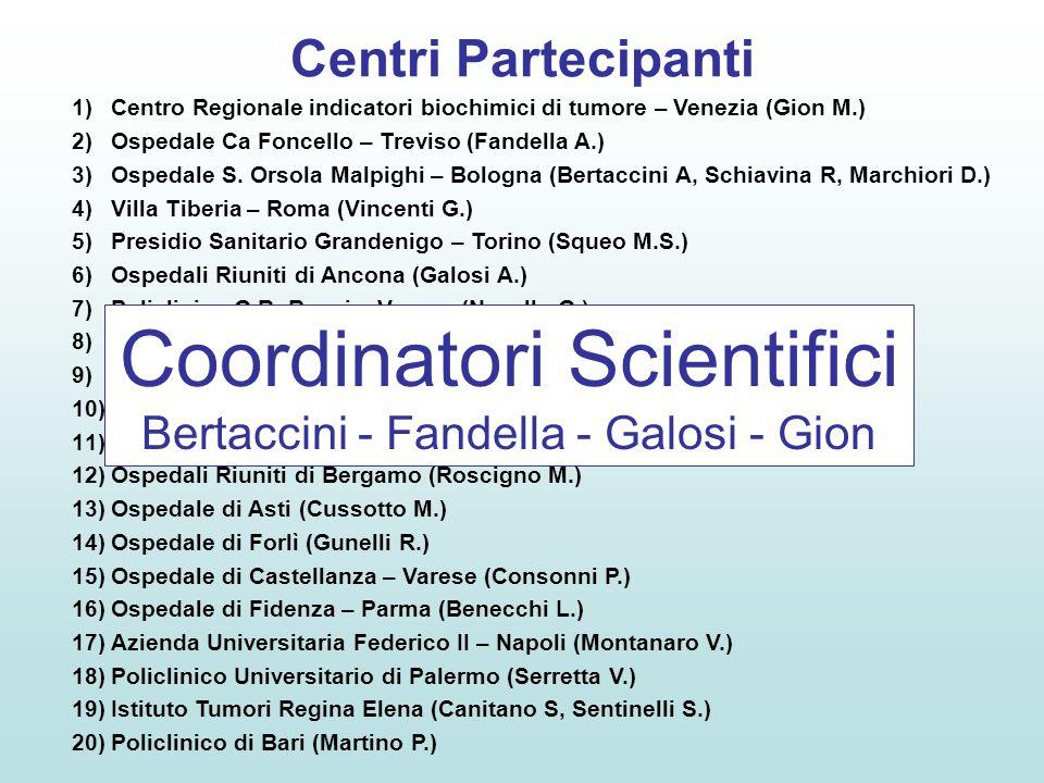 Coordinatori Scientifici Bertaccini - Fandella - Galosi - Gion