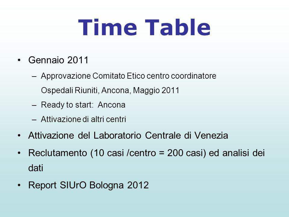 Time Table Gennaio 2011. Approvazione Comitato Etico centro coordinatore. Ospedali Riuniti, Ancona, Maggio 2011.