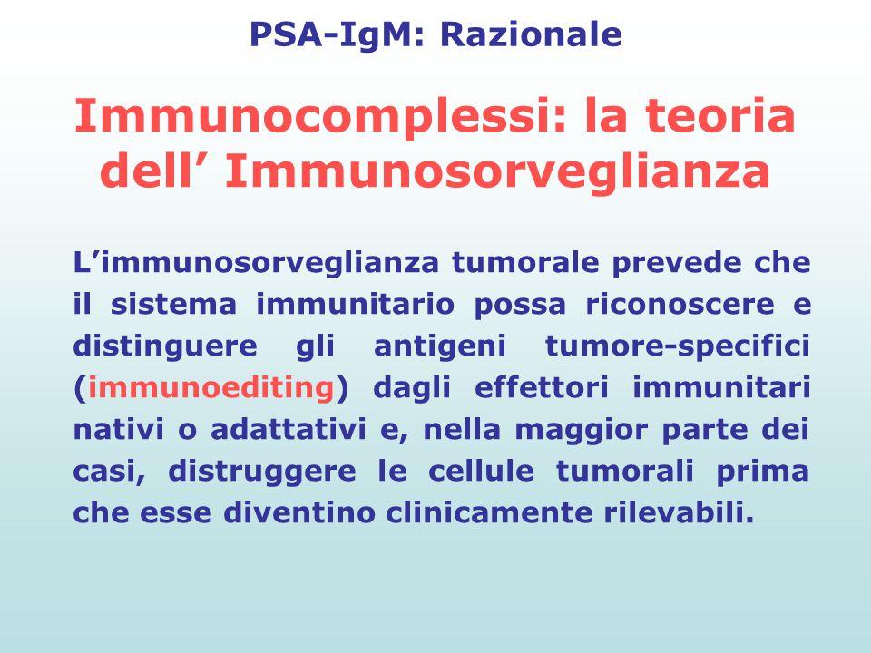 Immunocomplessi: la teoria dell' Immunosorveglianza