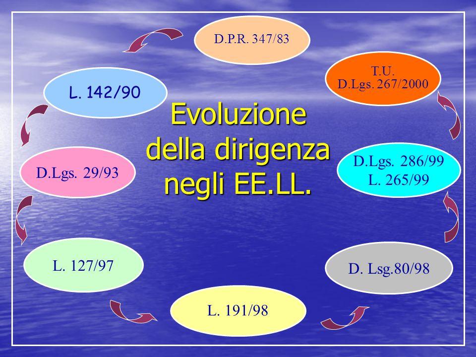 Evoluzione della dirigenza negli EE.LL.