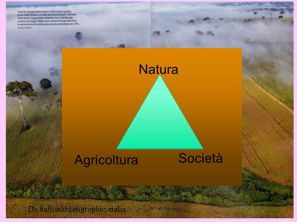 Natura Agricoltura Società Da national geographic, italia