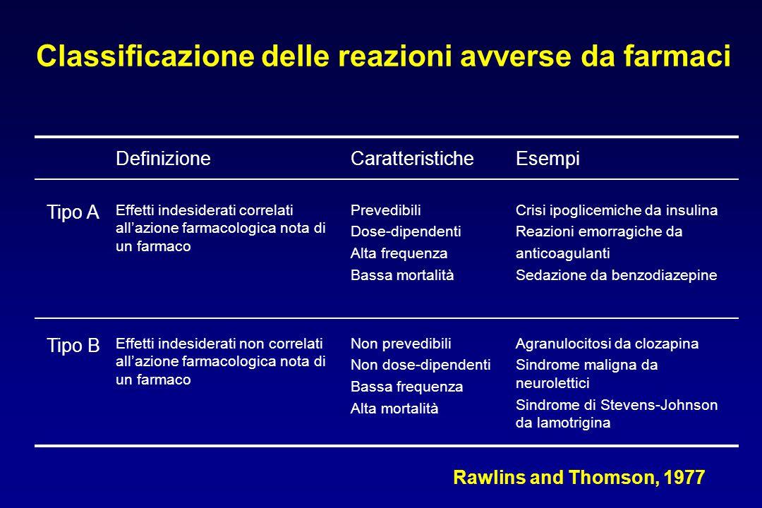 Classificazione delle reazioni avverse da farmaci