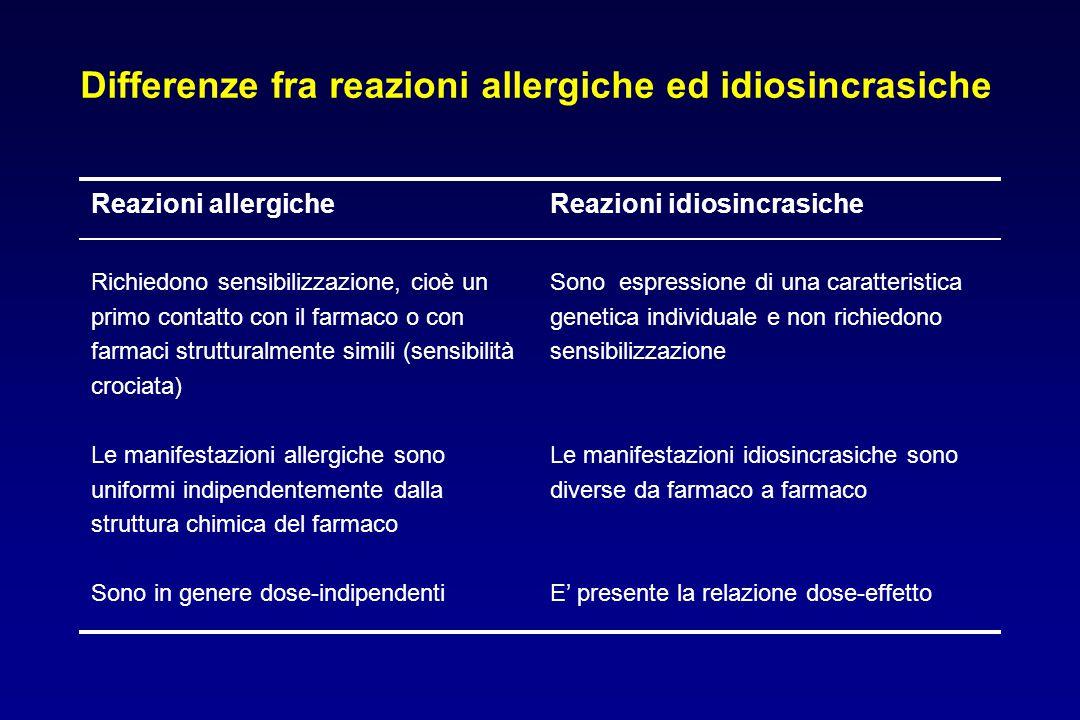 Differenze fra reazioni allergiche ed idiosincrasiche