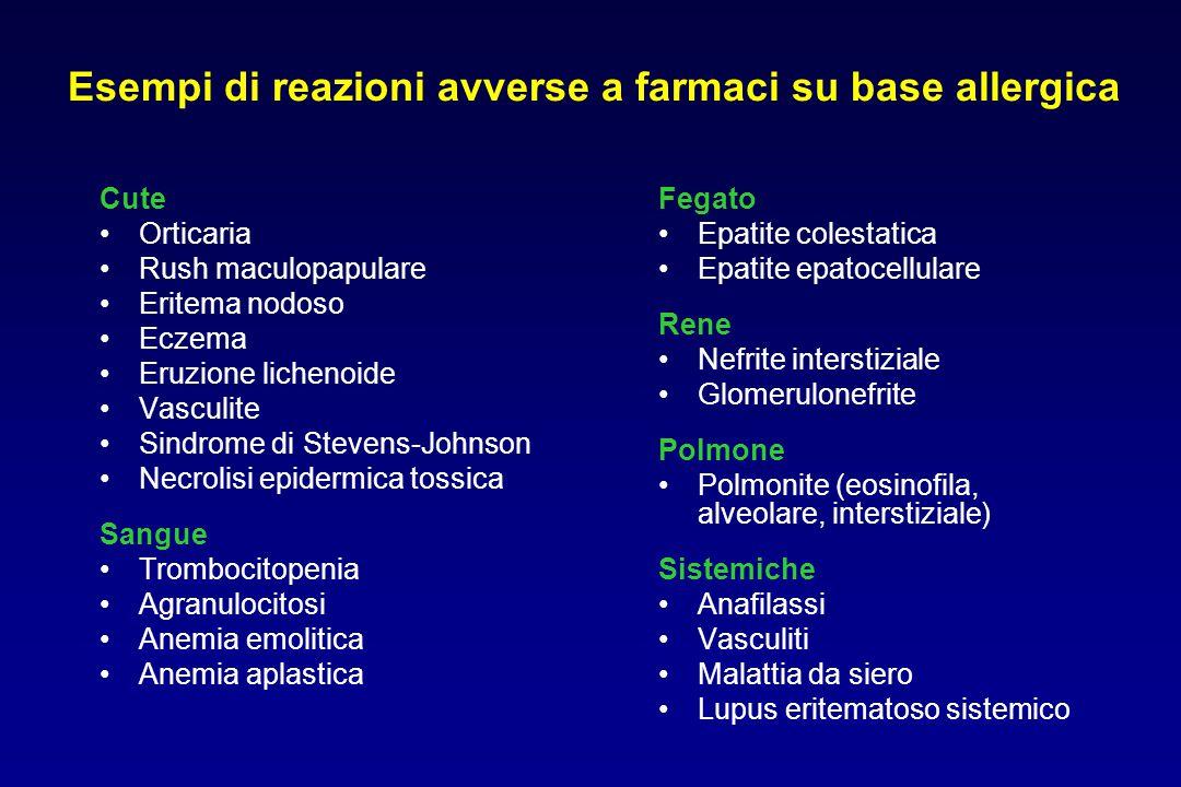 Esempi di reazioni avverse a farmaci su base allergica
