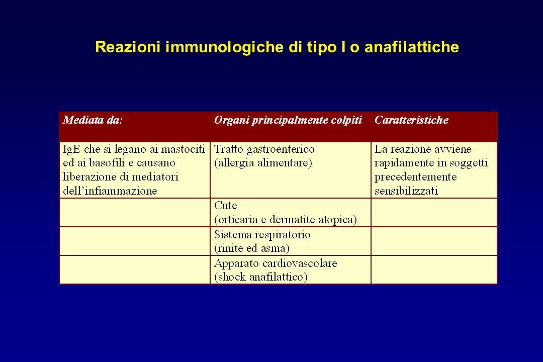 Reazioni immunologiche di tipo I o anafilattiche