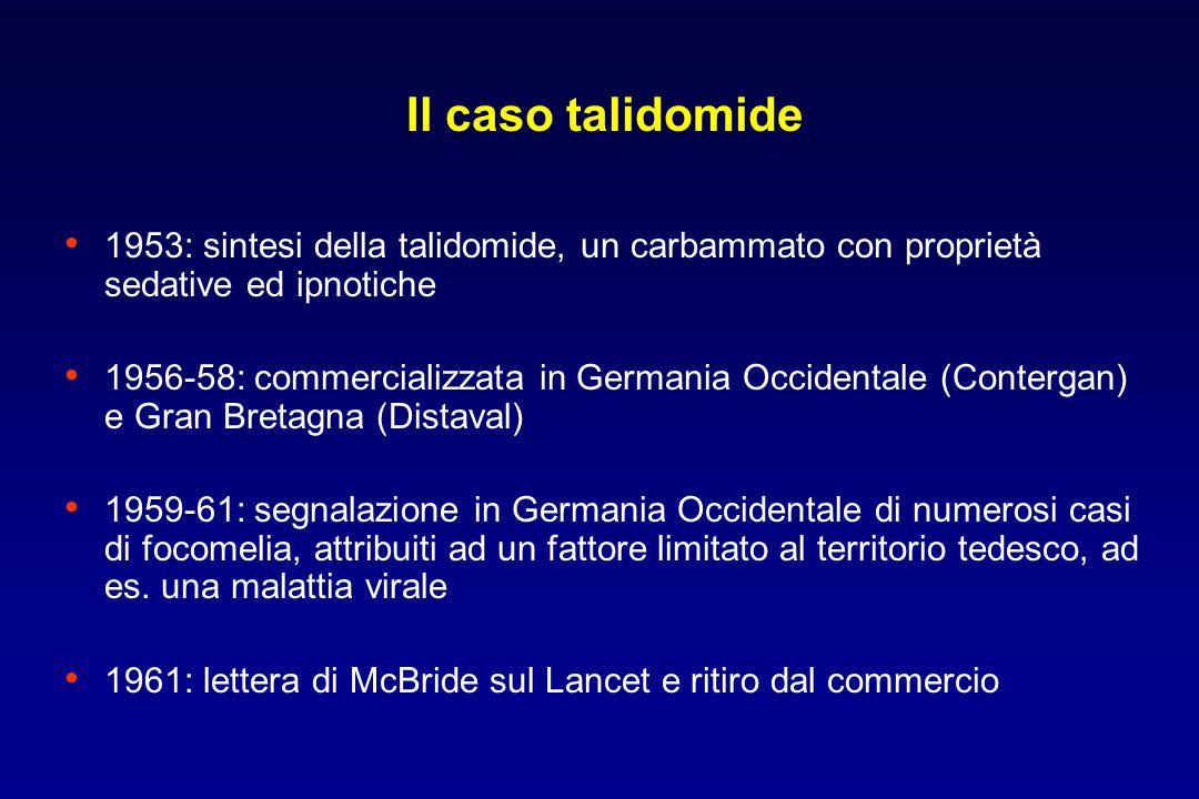 Il caso talidomide 1953: sintesi della talidomide, un carbammato con proprietà sedative ed ipnotiche.