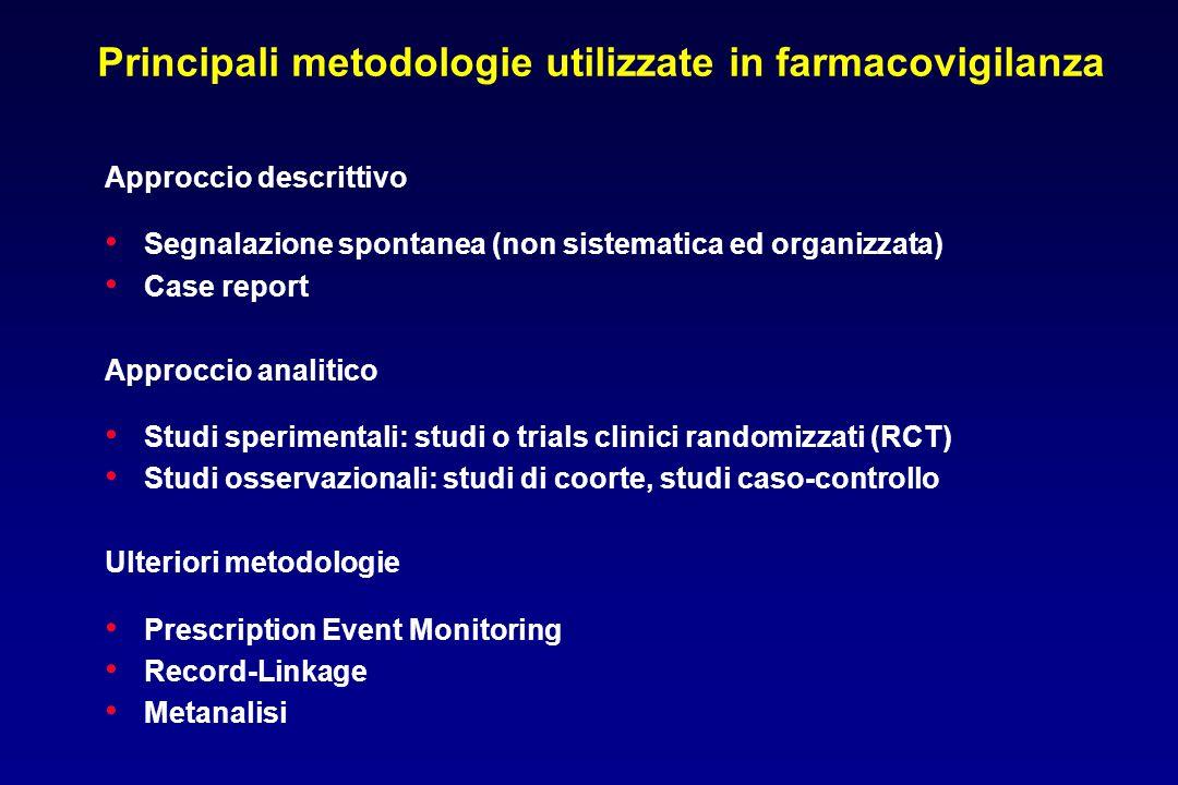 Principali metodologie utilizzate in farmacovigilanza