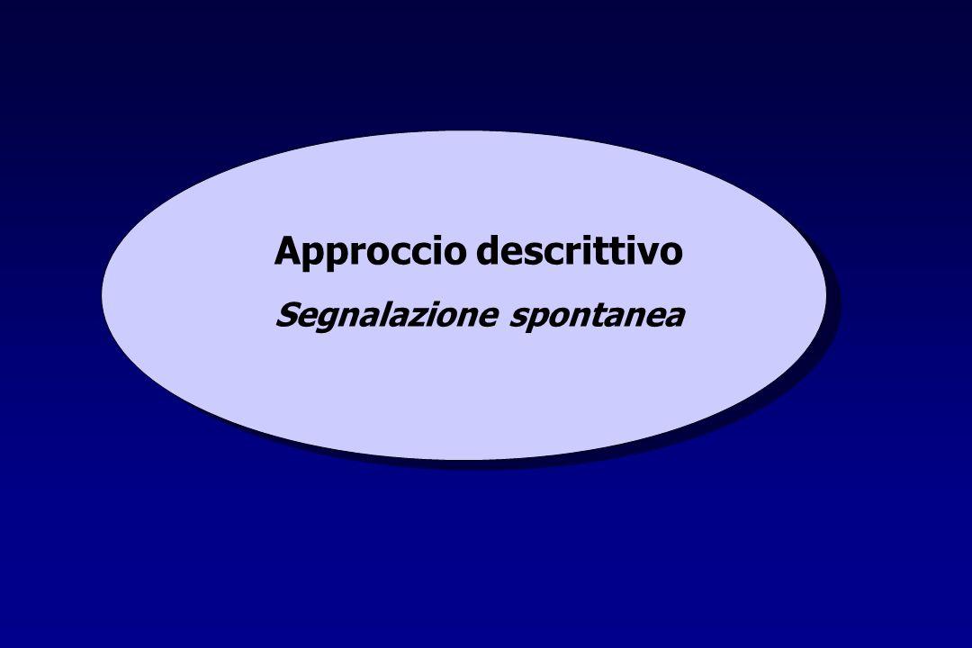 Approccio descrittivo Segnalazione spontanea