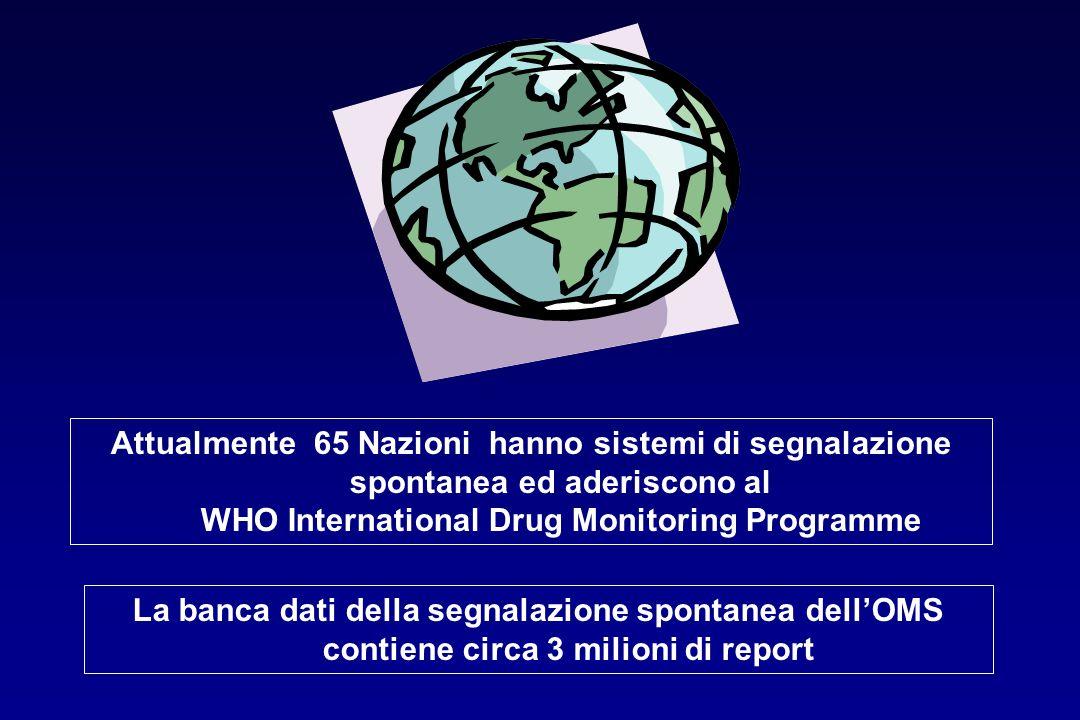 Attualmente 65 Nazioni hanno sistemi di segnalazione spontanea ed aderiscono al WHO International Drug Monitoring Programme