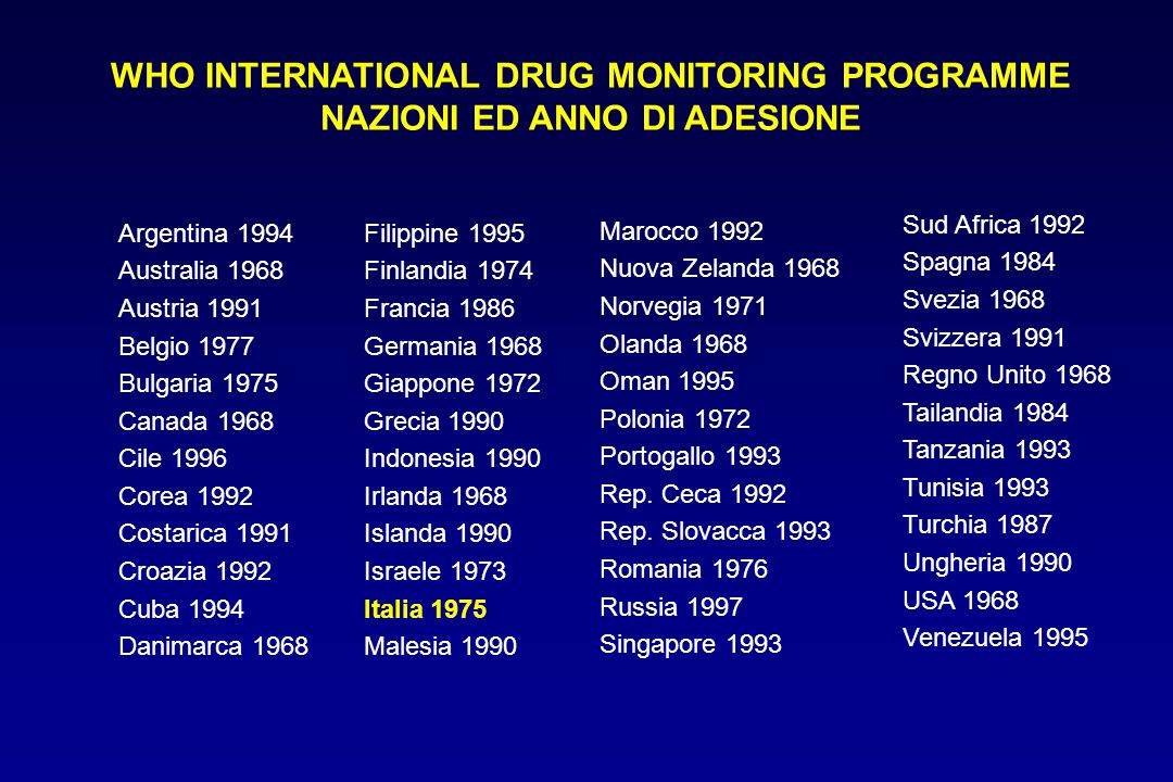 WHO INTERNATIONAL DRUG MONITORING PROGRAMME NAZIONI ED ANNO DI ADESIONE