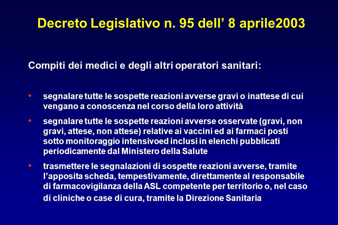 Decreto Legislativo n. 95 dell' 8 aprile2003