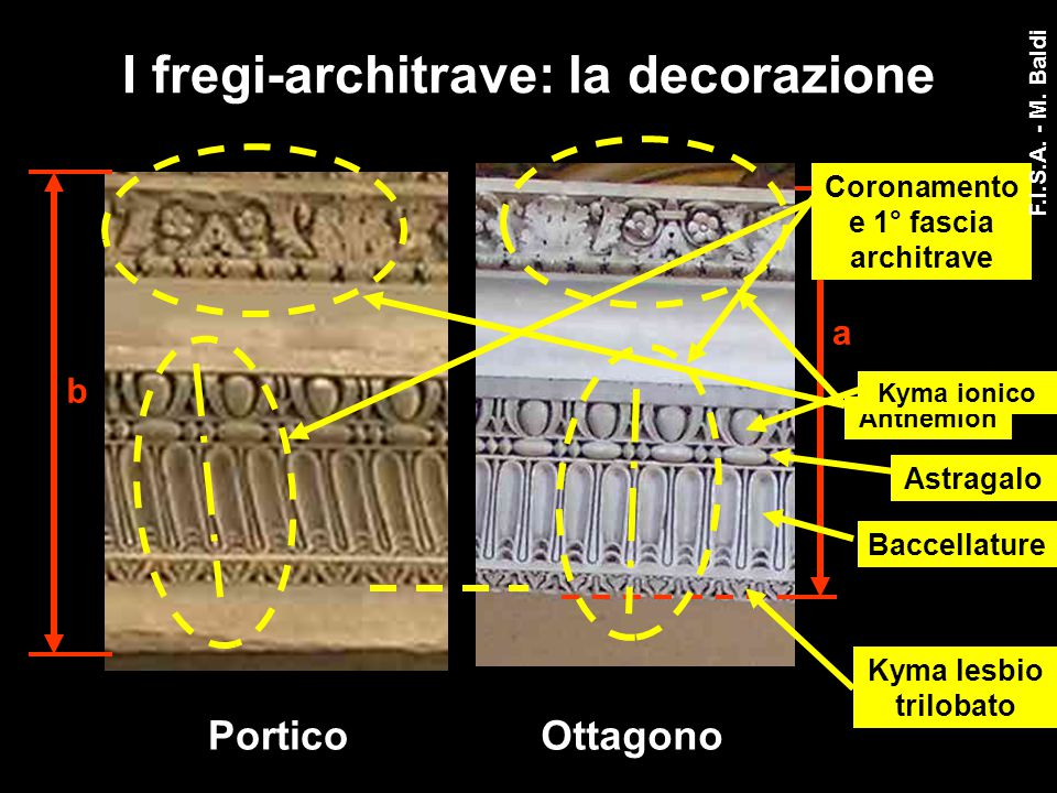 I fregi-architrave: la decorazione