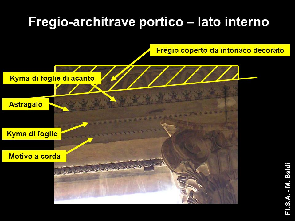 Fregio-architrave portico – lato interno