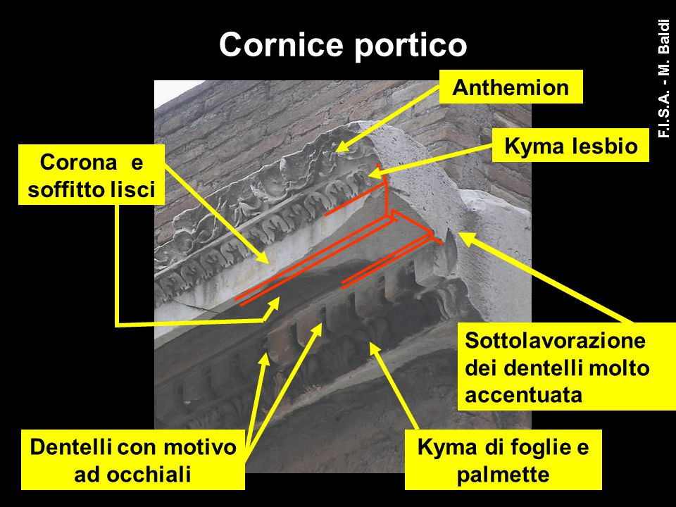Cornice portico Anthemion Kyma lesbio Corona e soffitto lisci