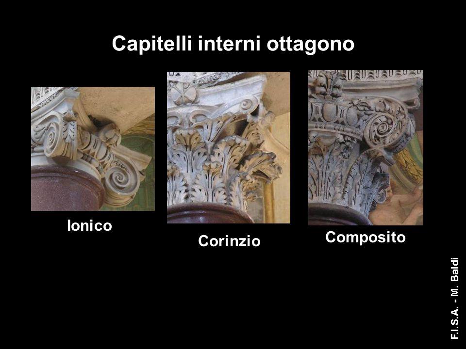 Capitelli interni ottagono