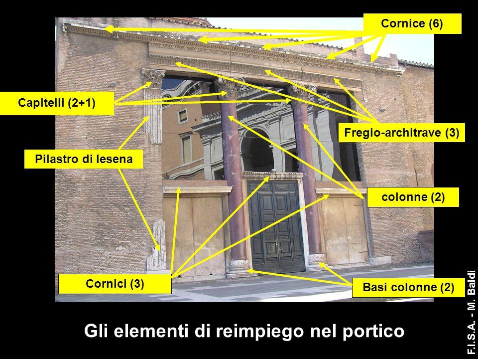 Gli elementi di reimpiego nel portico