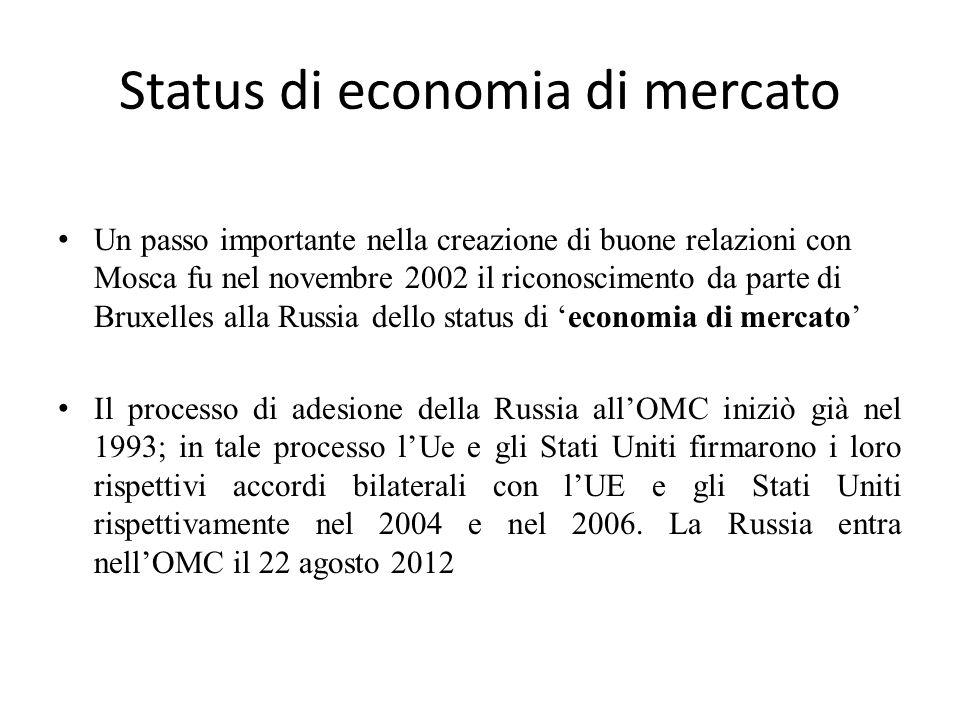 Status di economia di mercato