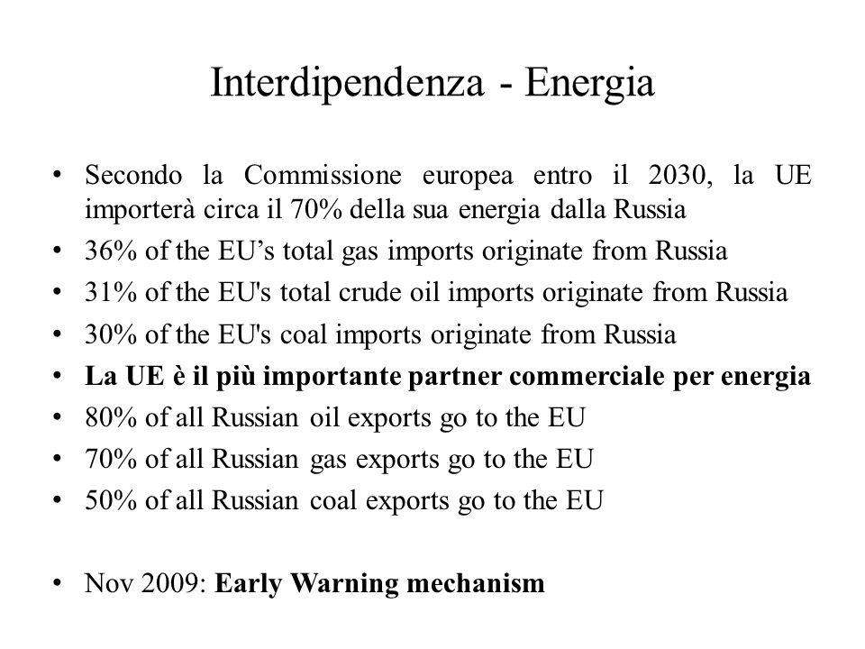 Interdipendenza - Energia
