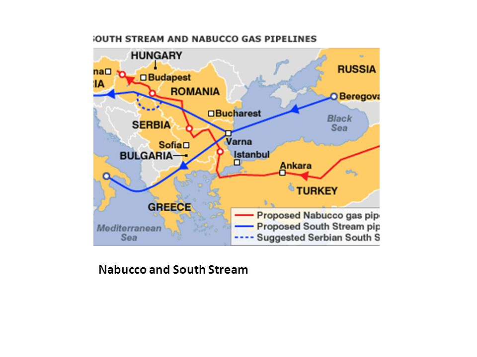 Nabucco and South Stream