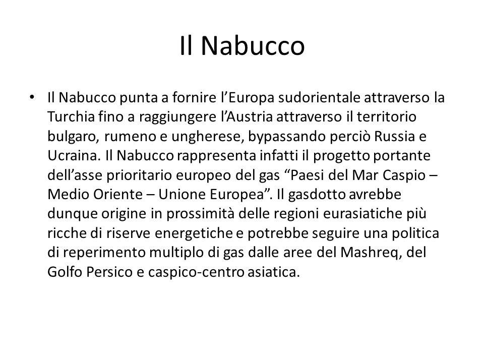 Il Nabucco