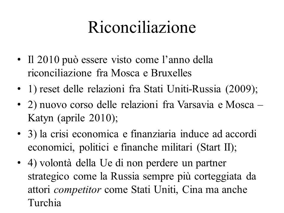 Riconciliazione Il 2010 può essere visto come l'anno della riconciliazione fra Mosca e Bruxelles.