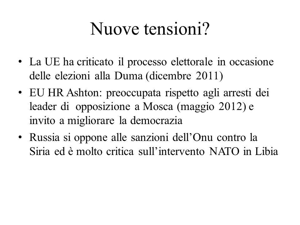 Nuove tensioni La UE ha criticato il processo elettorale in occasione delle elezioni alla Duma (dicembre 2011)