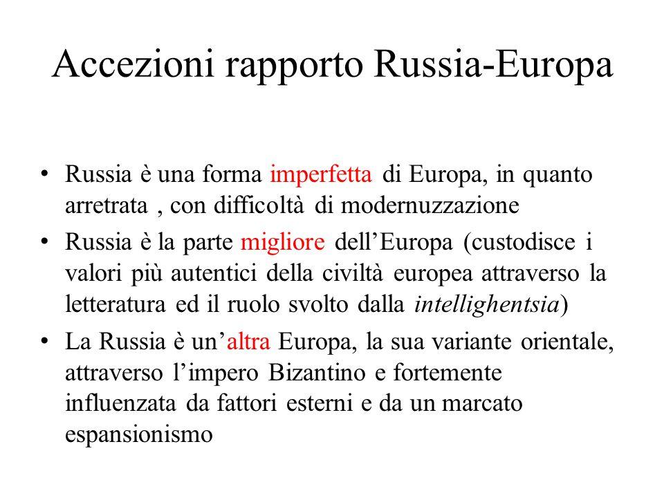 Accezioni rapporto Russia-Europa